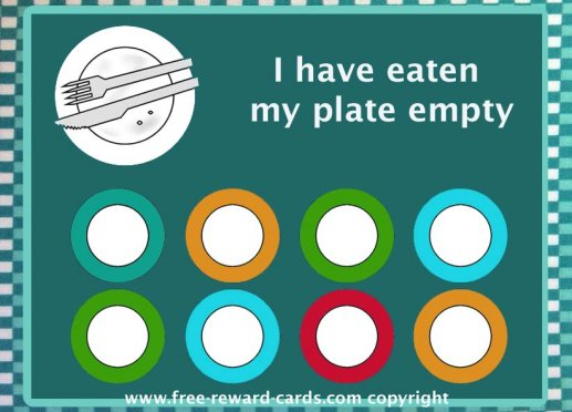 Reward card, empty plate