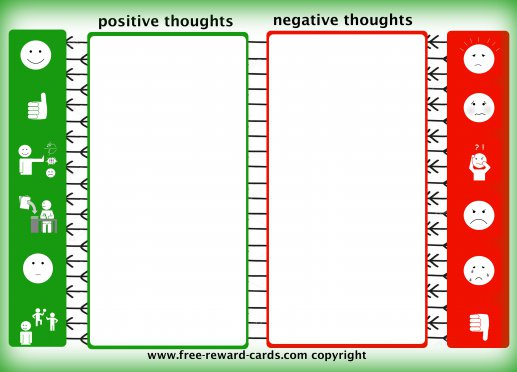 Convert negative thoughts into Positive thoughts